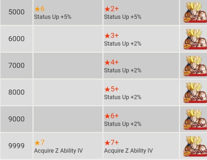 Meta Shifts For The Latest Zenkai Boost Dbl Update Dragon Ball Legends Wiki Gamepress