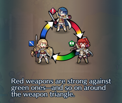Beginners Guide: How to Reroll, Unique Character Stats, and Hero