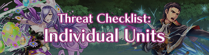 Threat checklist - Individual units