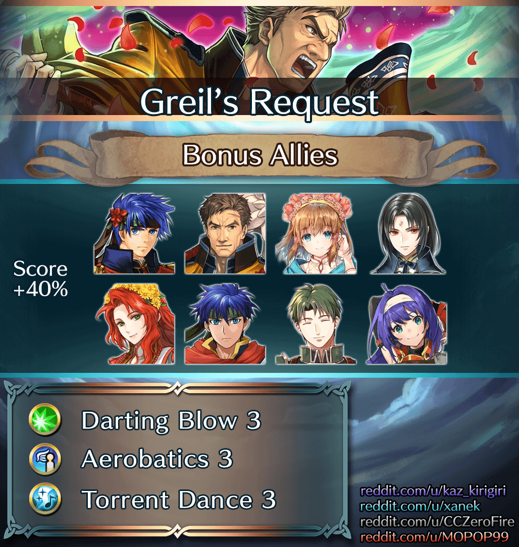 Tempest Trial Info | Fire Emblem Heroes Wiki - GamePress
