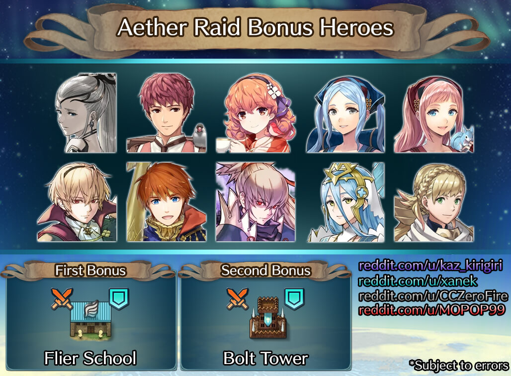 FEH Content Update: 05/08/19 - Darkness Within   Fire Emblem