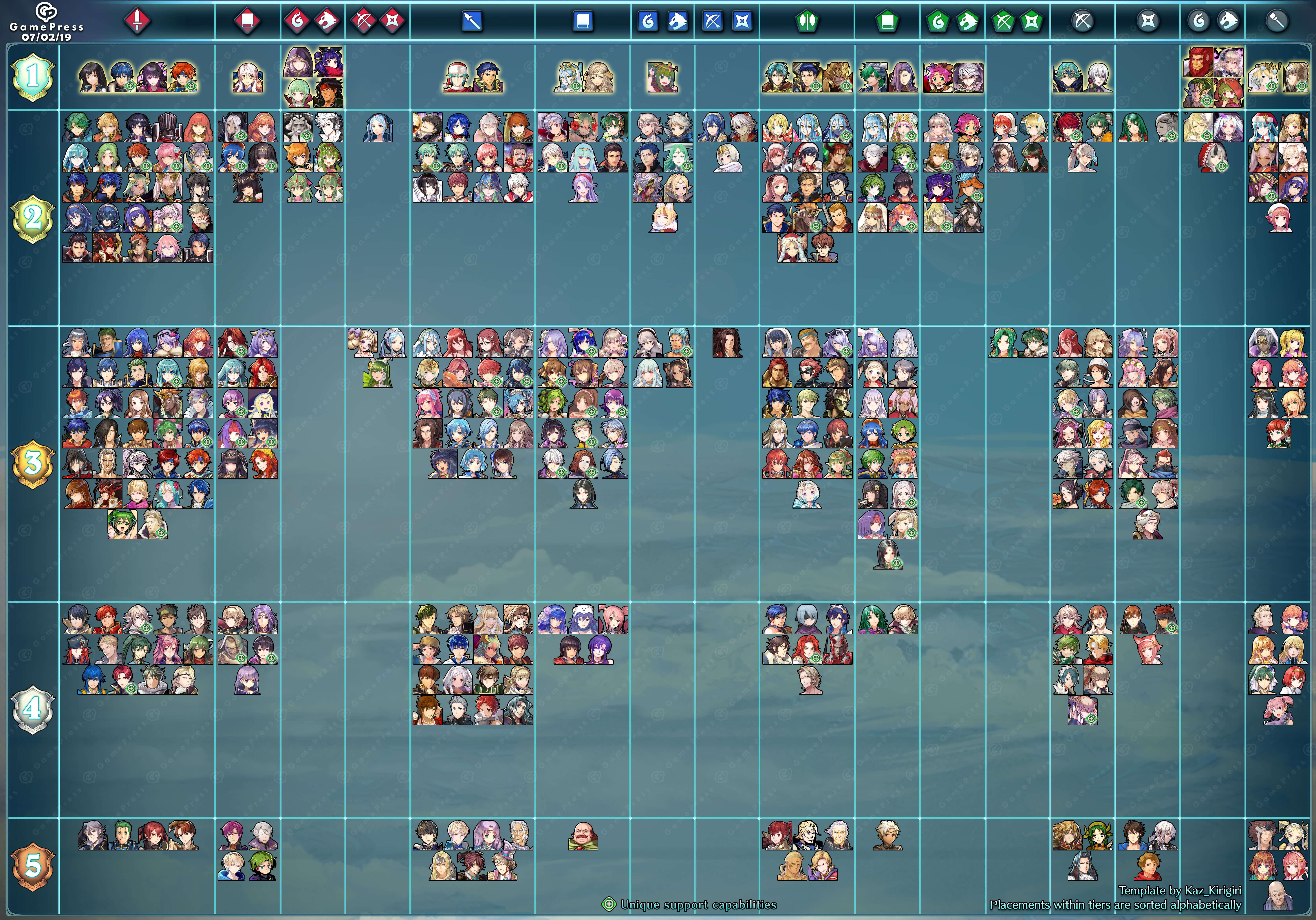 Offense Tier List | Fire Emblem Heroes Wiki - GamePress