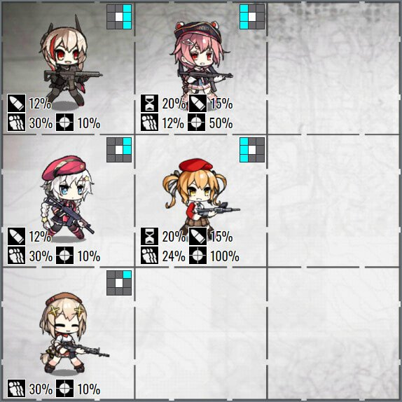 Recommended Starter Formation #2, featuring M4 SOPMOD II, OTs-12, PPS-43, FNC, and STEN Mk II.
