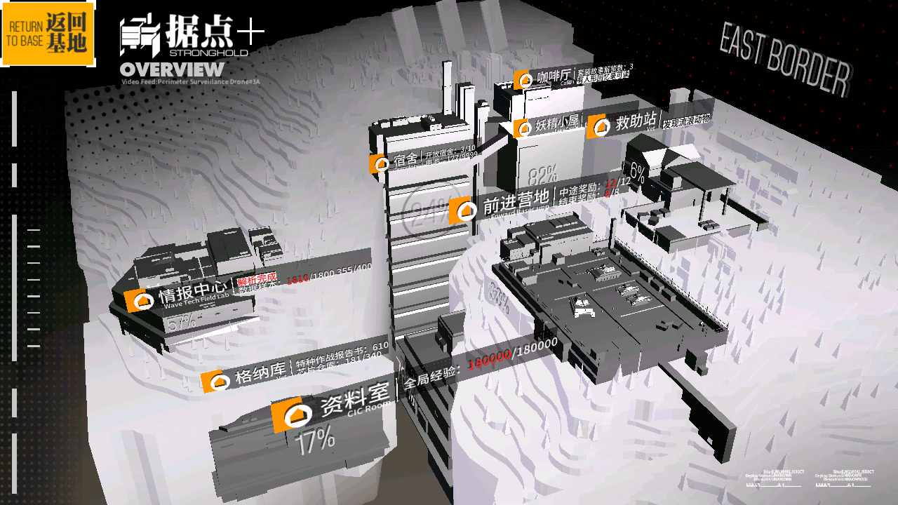 The 3D Stronghold View in the new GFL client