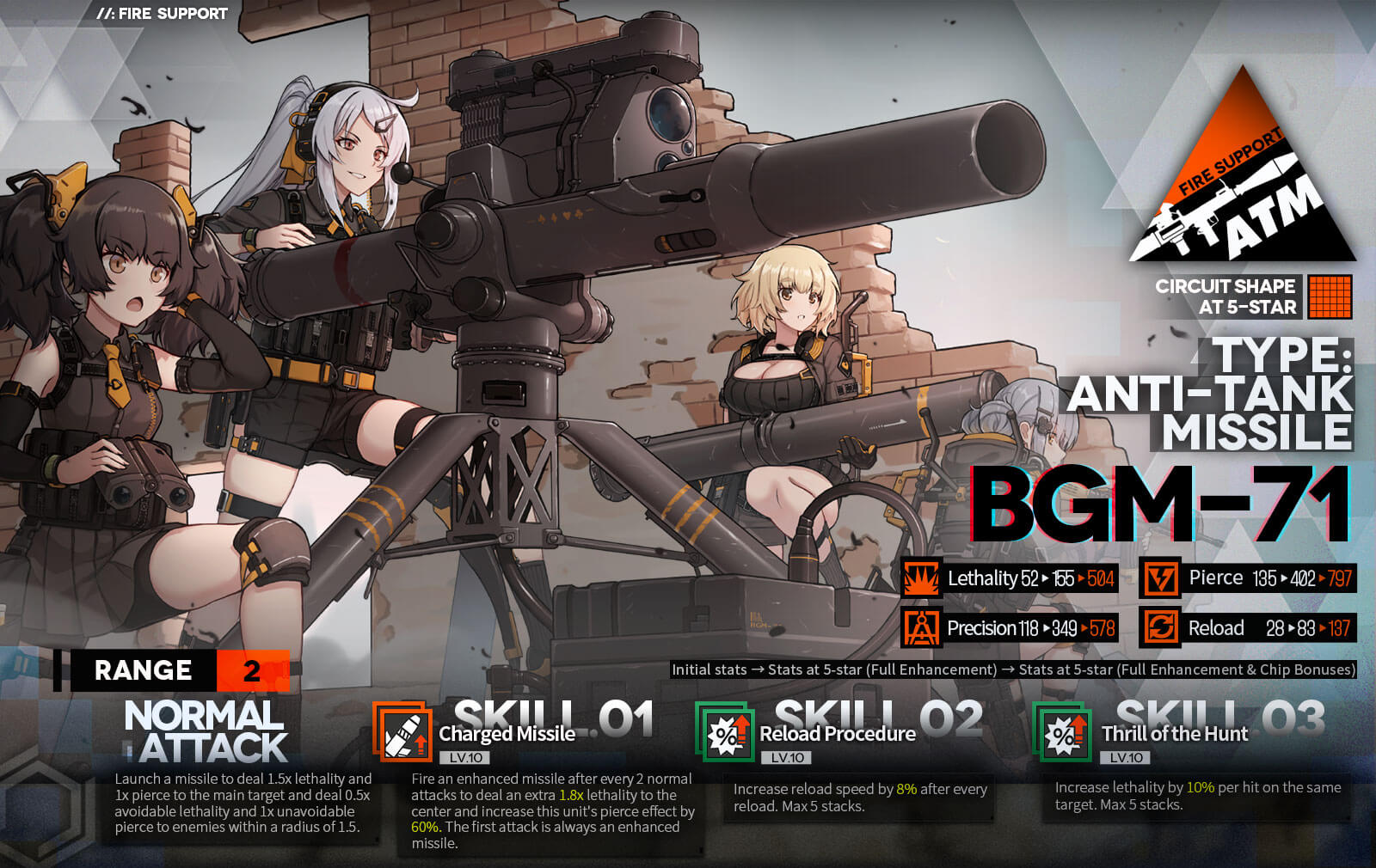 BGM-71's official profile card