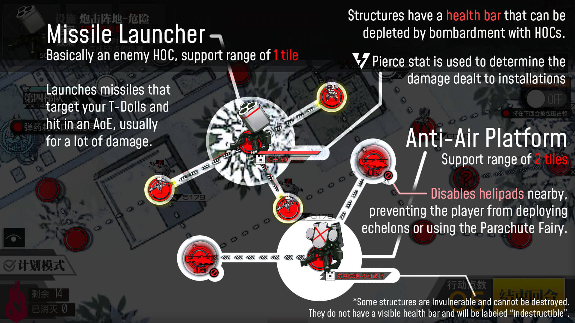 Infographic showing the two most common enemy installations in Continuum Turbulence, the Anti-Air Platform and Missile Launcher