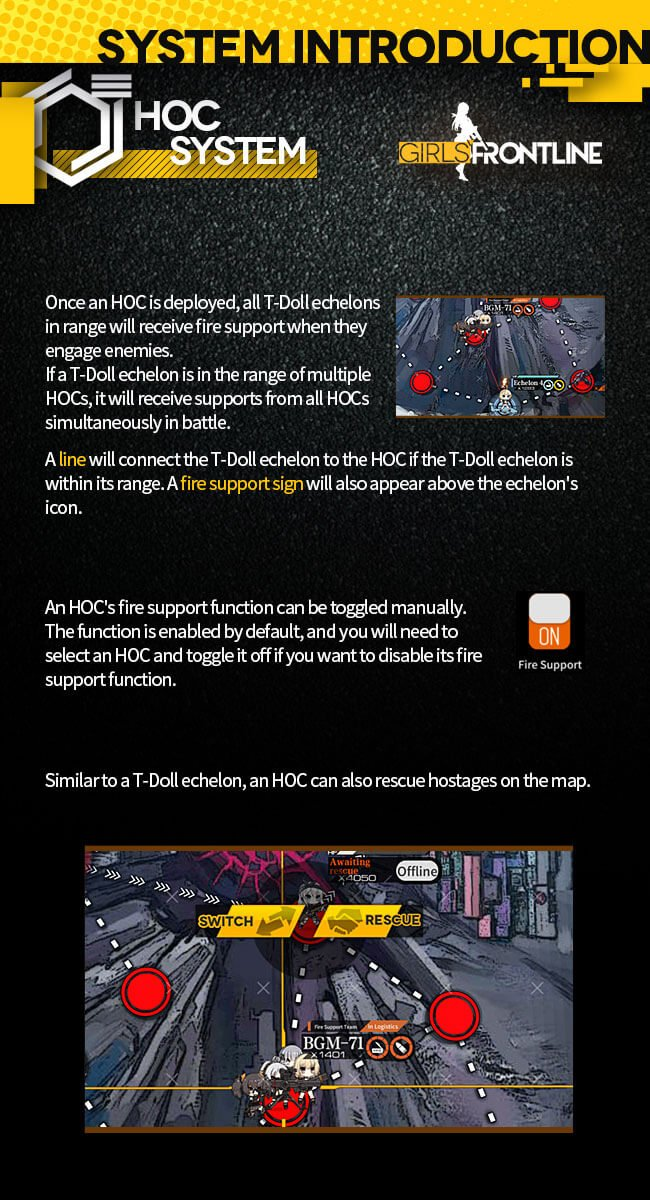 Official MICA Team infographic for Heavy Ordnance Corps in GFL, page 3.