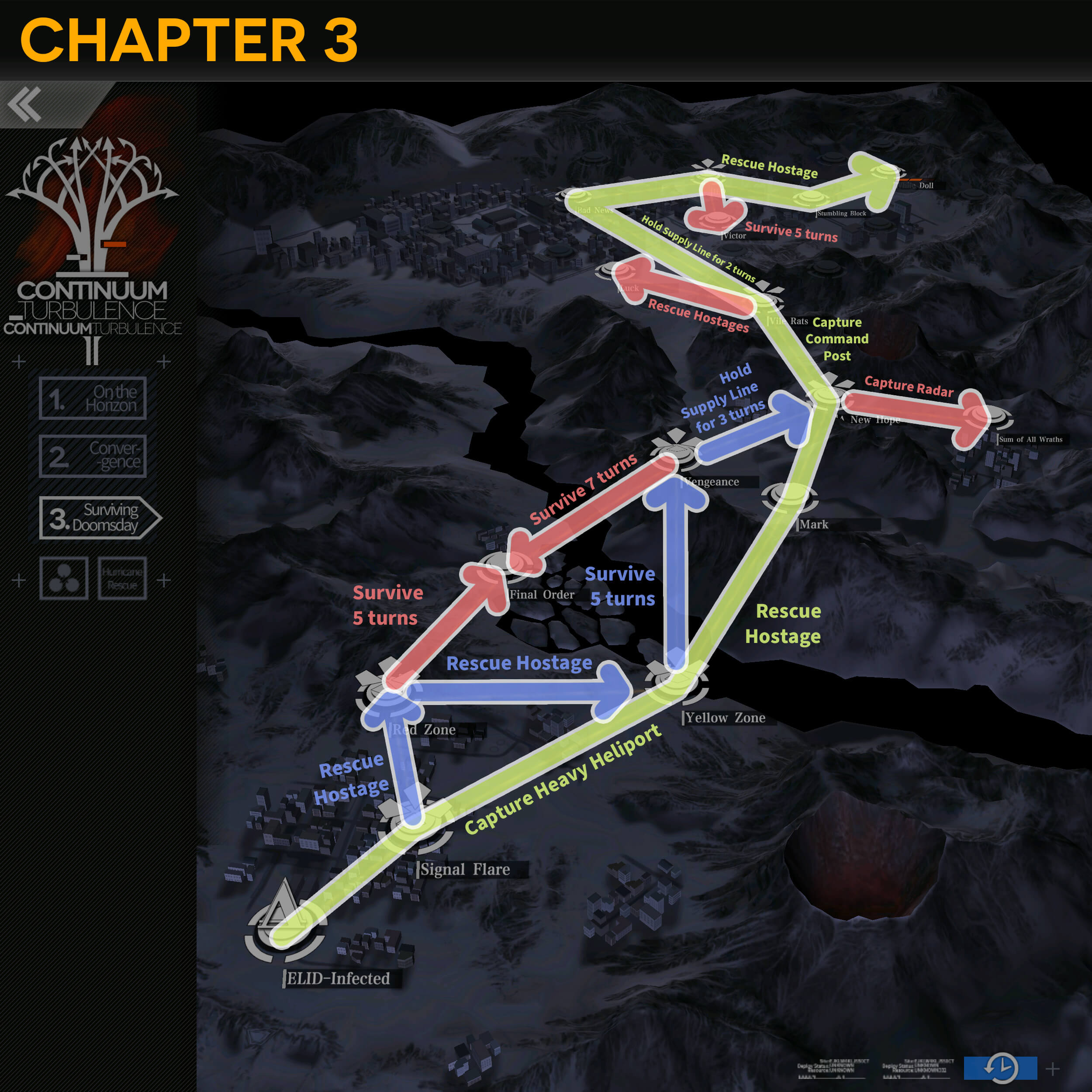 Continuum Turbulence Chapter 3 Objective and Routing