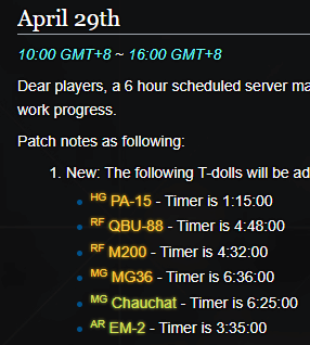 GFWiki April 2019 changelog
