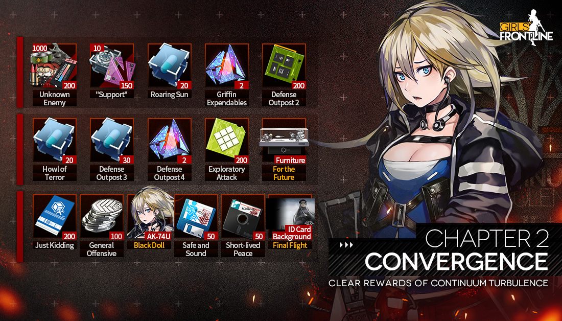 Official GFL EN Banner for Continuum Turbulence Chapter 2 Clear Rewards