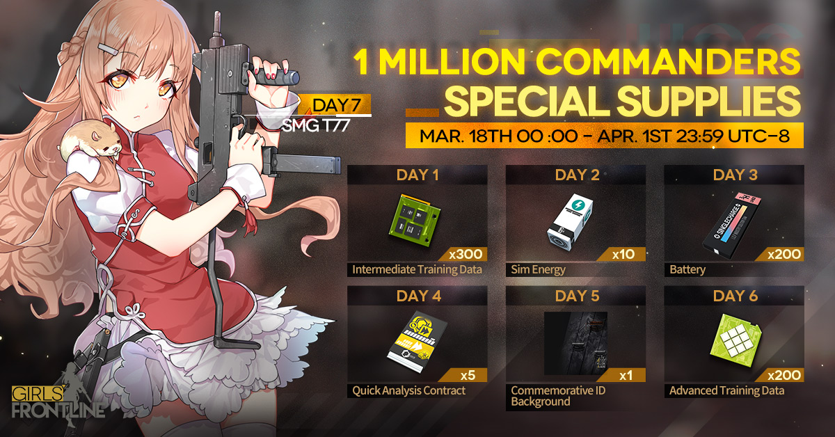 Banner of the MIllion Users Celebration Event