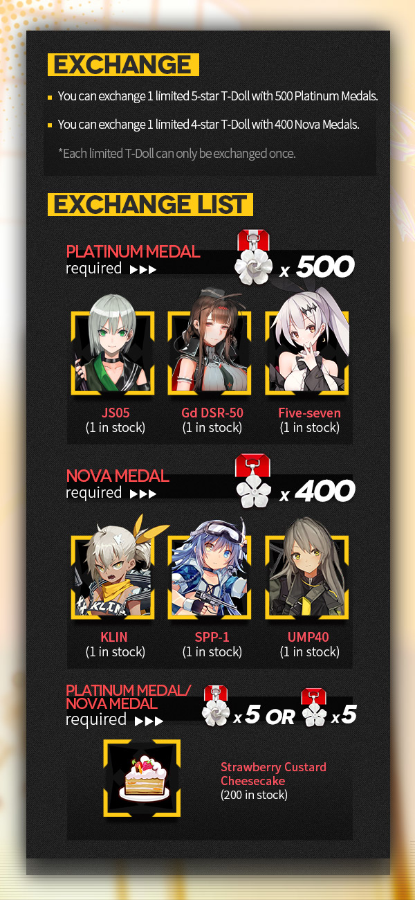 Official Infographic For Drop Welfare system For White Day 2021