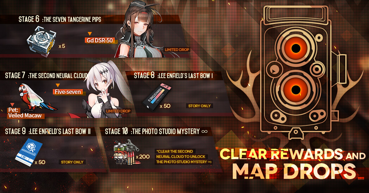Official Infographic for White Day 2021 Drops and Map Clear Rewards pt2