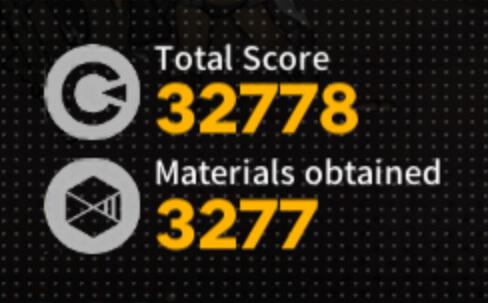 Score gained vs. Core 8 Judge (13k CE, +24% Advantaged Doll Bonus)