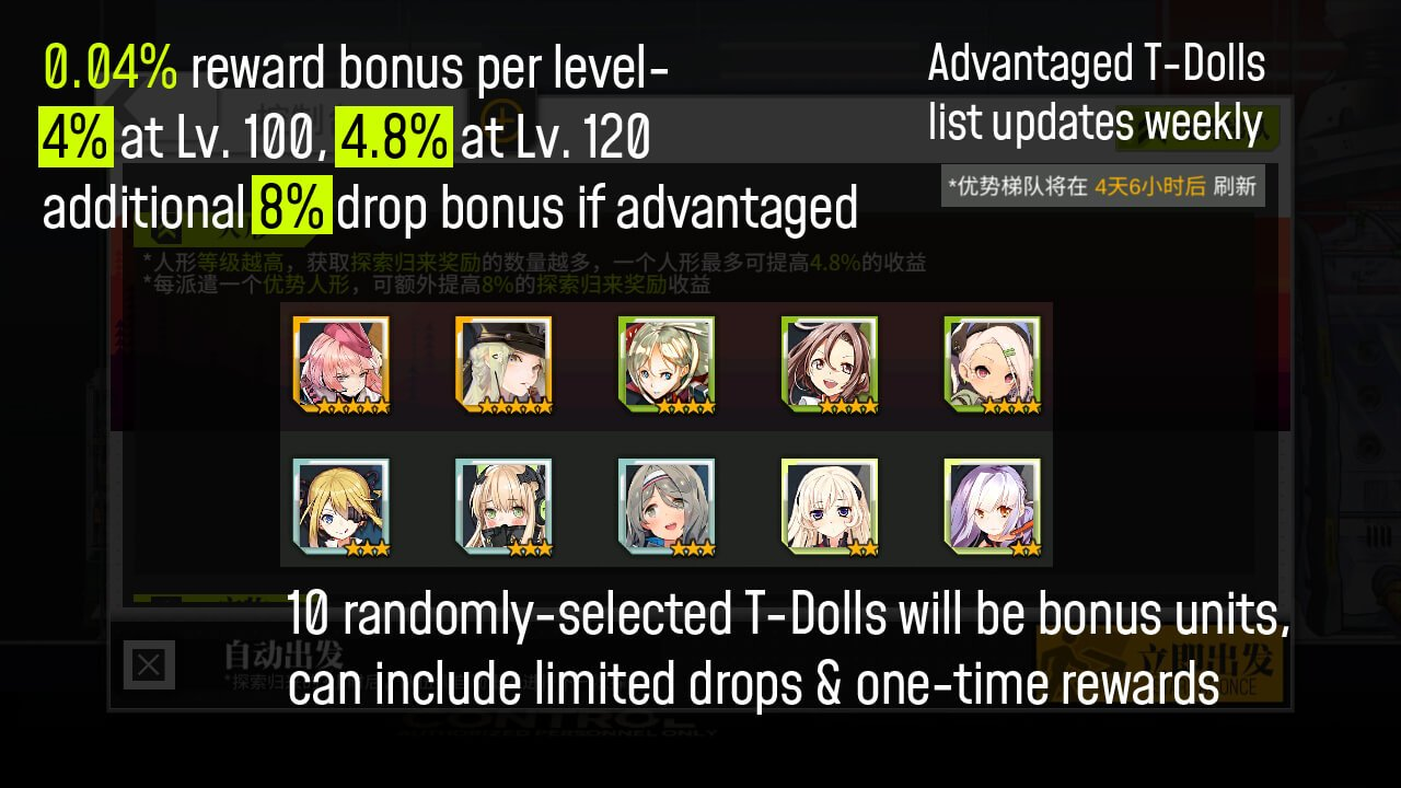 Advantaged T-Dolls in Expedition