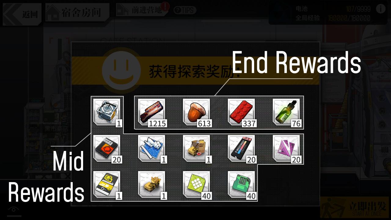 Expedition Rewards breakdown