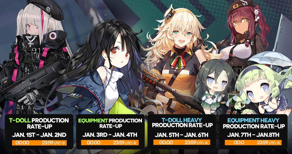January 2020 Rate-Up Schedule