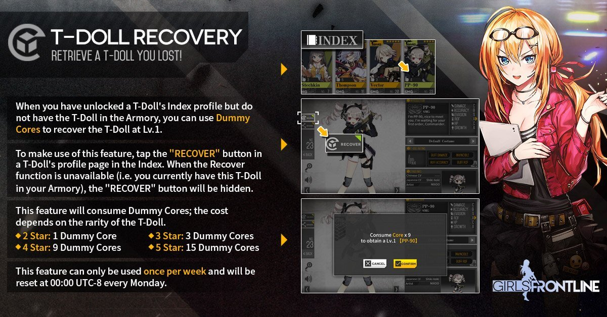 Official infographic describing the Girls' Frontline Recovery Feature, showing where in the Index the button is located.