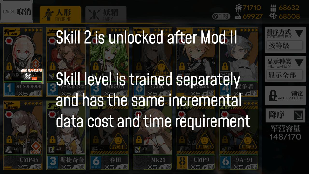 remodel skill training