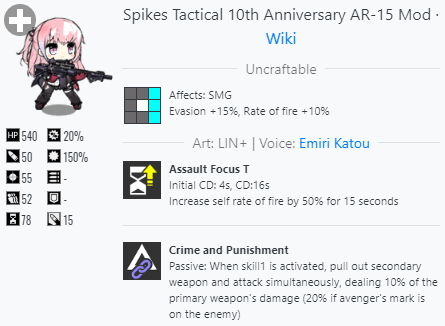 ST AR-15 character card showing her skills, stats, and tile buffs among other information.