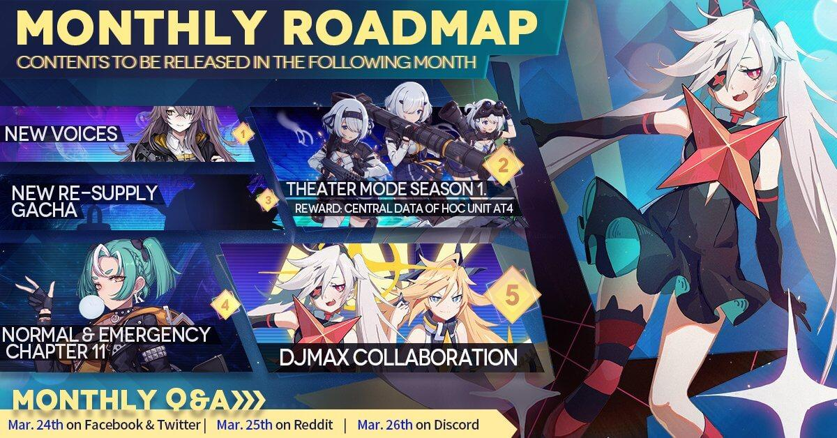 Official Girls' Frontline April 2020 Monthly Roadmap, featuring FAIL, the brand new DJMAX Collaboration Event, Chapter 11, and more.