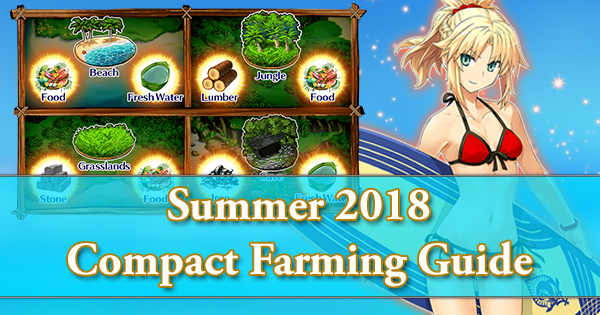 Summer 2018 Part 1 Revival Lite Compact Farming Guide | Fate