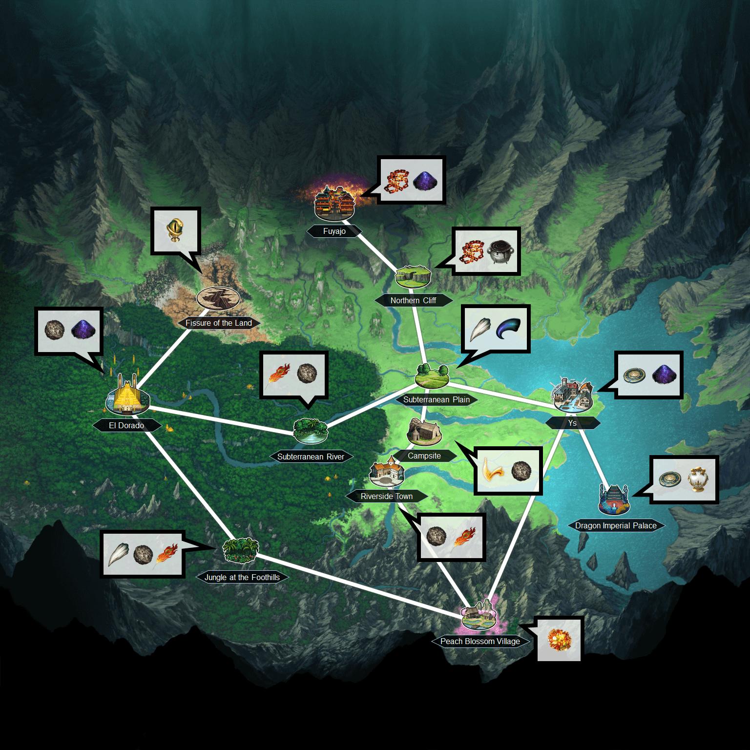 Agartha - New Ascension Item Farming Nodes   Fate Grand