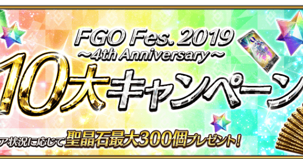 4th Anniversary goodies banner