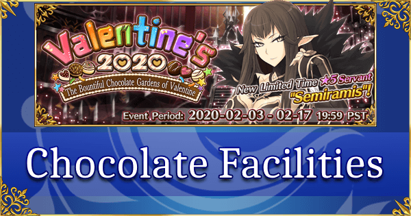 Valentine's 2020 - Chocolate Manufacturing Facilities