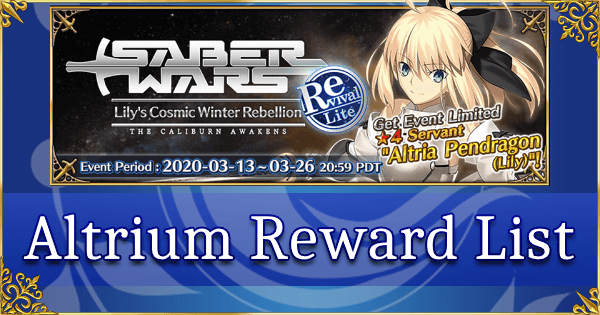 Revival: Saber Wars - Altrium Event Point Reward List