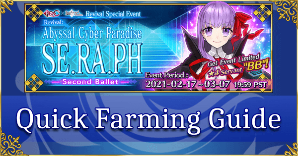 Revival: SE.RA.PH - Quick Farming Guide