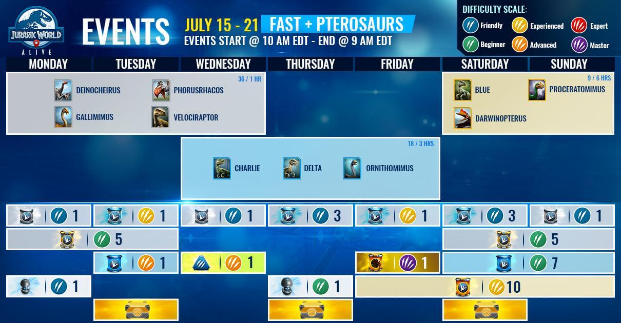 Jurassic World Alive Weekly Events (July 15 - 21) - Fast