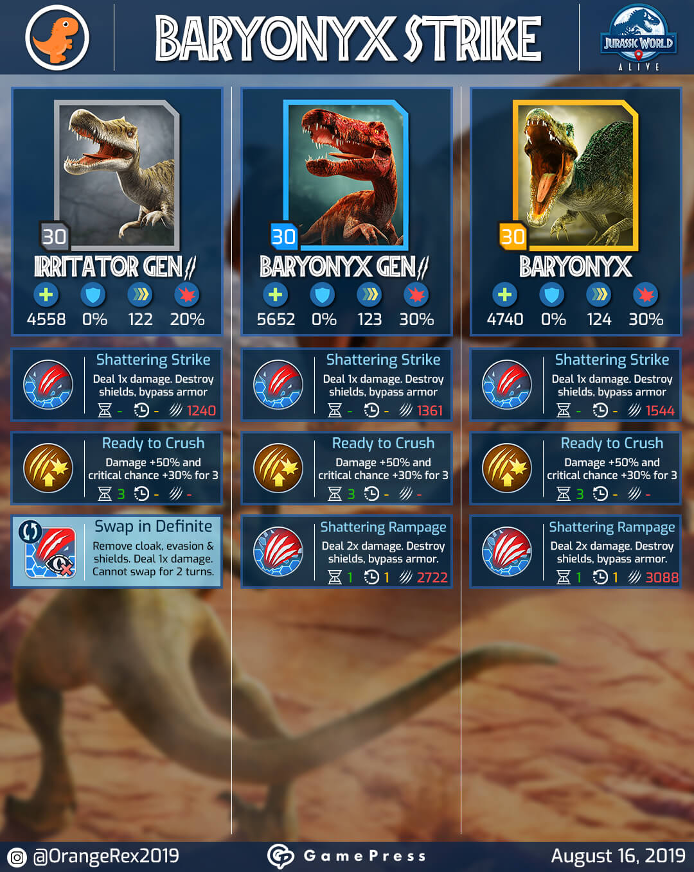 Jurassic World Alive: Baryonyx Strike Guide | Jurassic World