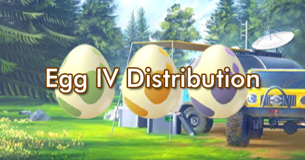 Egg IV Distribution