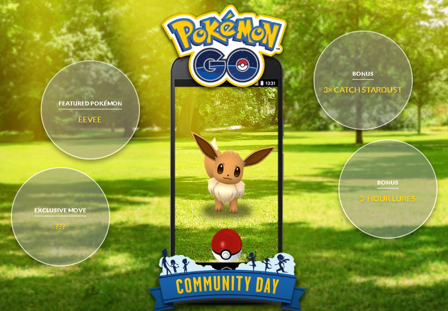 aug2018commdayEevee