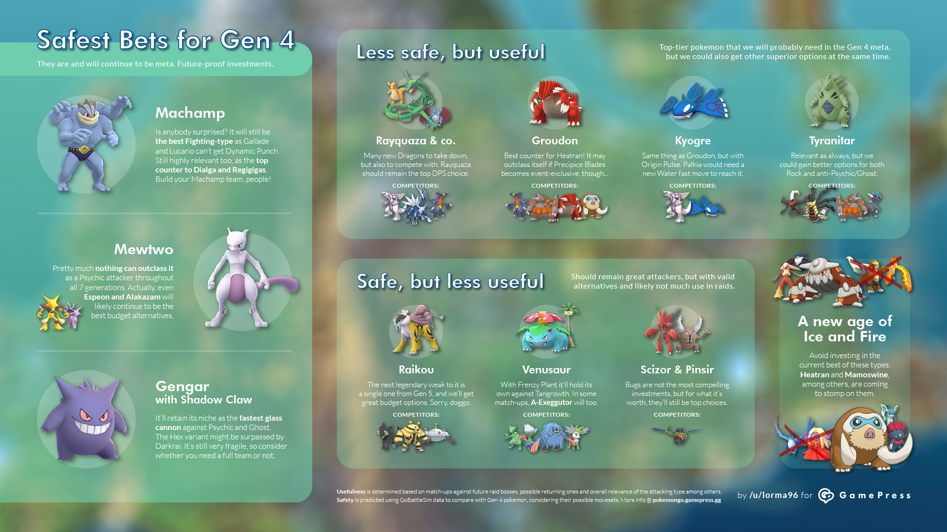 GamePress] The Safest Bets for Gen 4 : TheSilphRoad