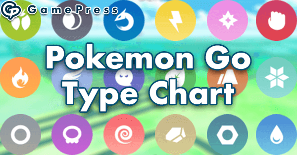 Pokemon GO Type Chart | Pokemon GO Wiki - GamePress