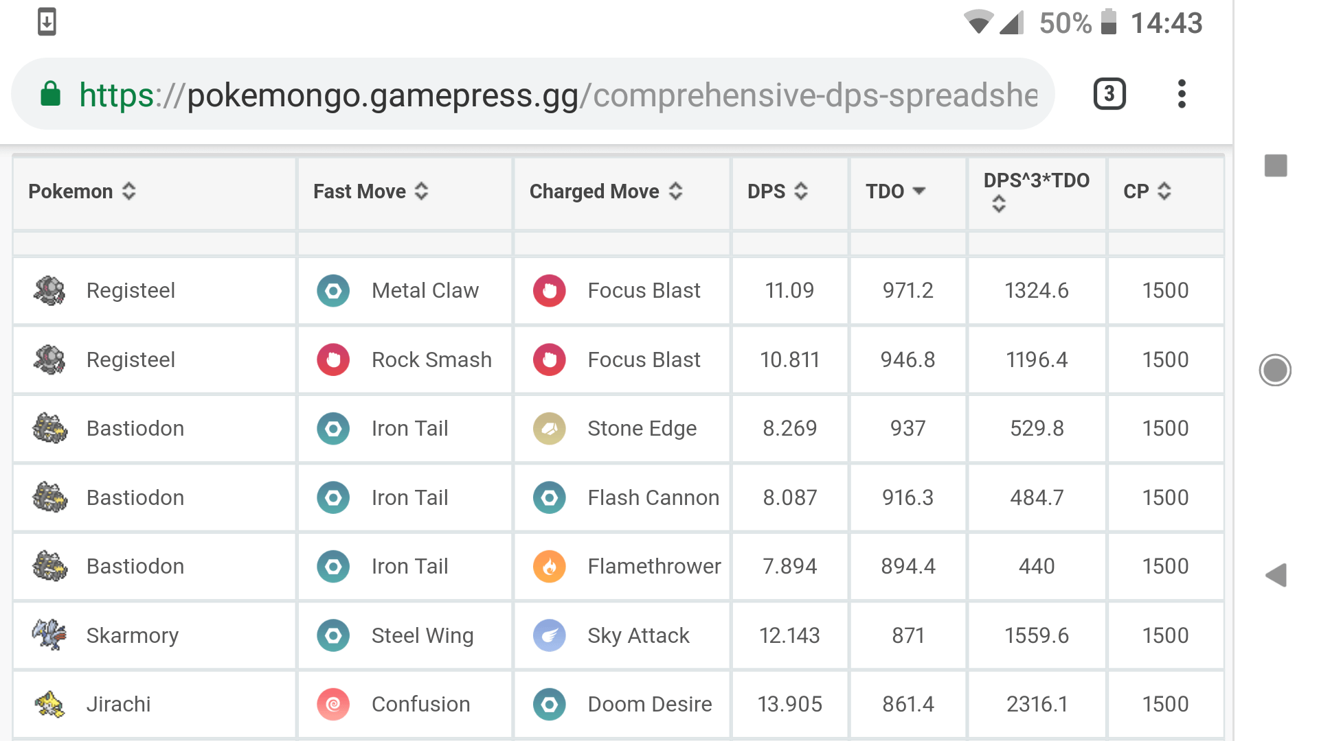 About stats distribution in PvP | Pokemon GO Wiki - GamePress