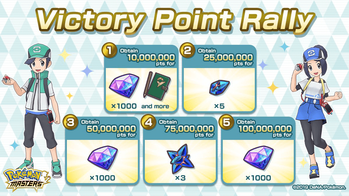 Victory Point Rally