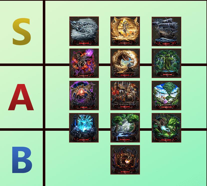 Last Cloudia Global Ssr Ark Tier List Gamepress