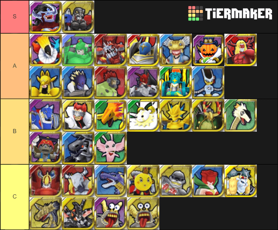 Tierlist of characters, courtesy Tiermaker.