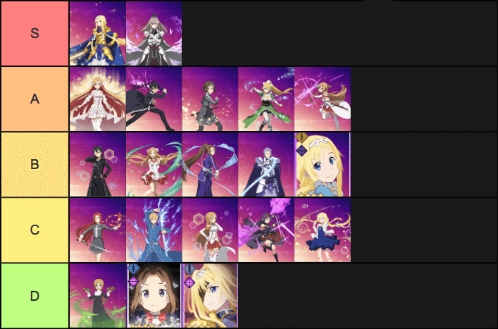 Sao Alicization Rising Steel Character Tier List Gamepress