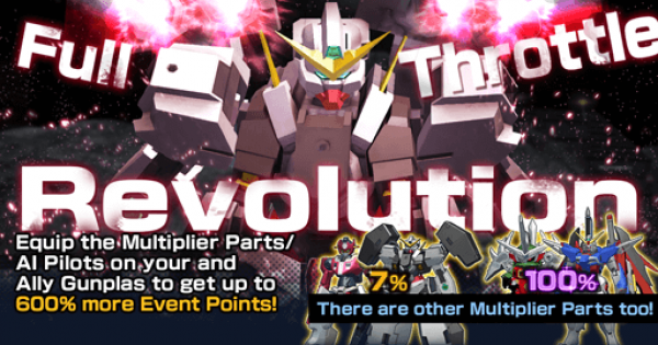 Full Throttle Revolution Banner Image