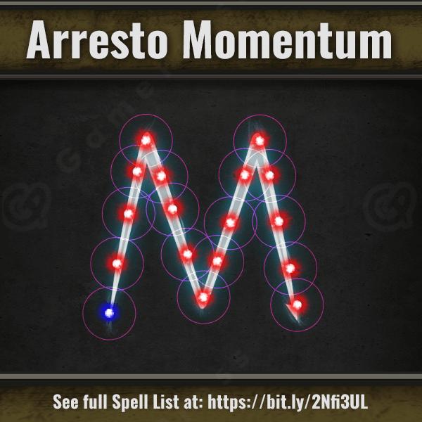 Arresto Momentum